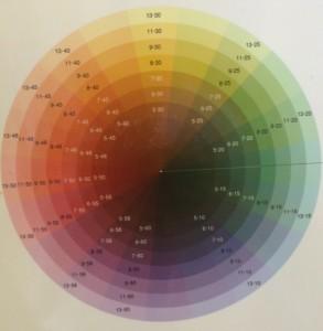 カラーの話 京急・JR「鶴見駅」近くの美容室OPUS(オーパス)